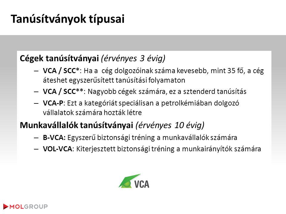 Tanúsítványok típusai Cégek tanúsítványai (érvényes 3 évig) – VCA / SCC*: Ha a cég dolgozóinak száma kevesebb, mint 35 fő, a cég áteshet egyszerűsített tanúsítási folyamaton – VCA / SCC**: Nagyobb cégek számára, ez a sztenderd tanúsítás – VCA-P: Ezt a kategóriát speciálisan a petrolkémiában dolgozó vállalatok számára hozták létre Munkavállalók tanúsítványai (érvényes 10 évig) – B-VCA: Egyszerű biztonsági tréning a munkavállalók számára – VOL-VCA: Kiterjesztett biztonsági tréning a munkairányítók számára
