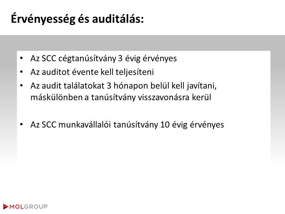 Érvényesség és auditálás: • Az SCC cégtanúsítvány 3 évig érvényes • Az auditot évente kell teljesíteni • Az audit találatokat 3 hónapon belül kell javítani, máskülönben a tanúsítvány visszavonásra kerül • Az SCC munkavállalói tanúsítvány 10 évig érvényes