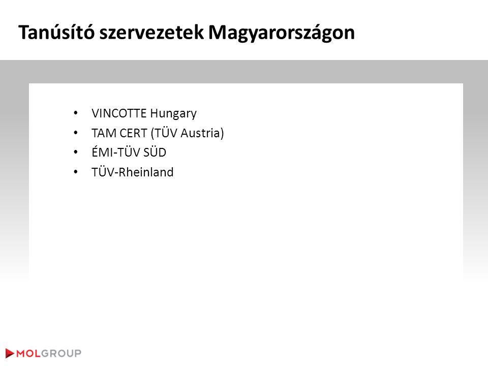 Tanúsító szervezetek Magyarországon • VINCOTTE Hungary • TAM CERT (TÜV Austria) • ÉMI-TÜV SÜD • TÜV-Rheinland