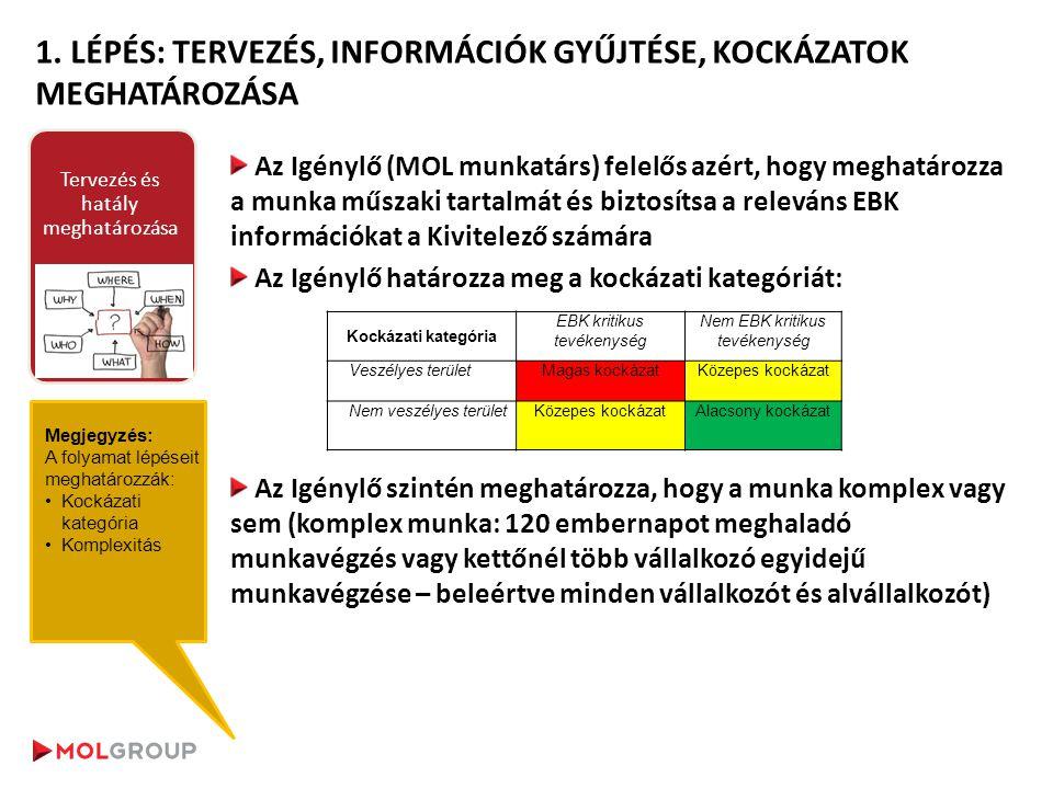 Az Igénylő (MOL munkatárs) felelős azért, hogy meghatározza a munka műszaki tartalmát és biztosítsa a releváns EBK információkat a Kivitelező számára Az Igénylő határozza meg a kockázati kategóriát: Az Igénylő szintén meghatározza, hogy a munka komplex vagy sem (komplex munka: 120 embernapot meghaladó munkavégzés vagy kettőnél több vállalkozó egyidejű munkavégzése – beleértve minden vállalkozót és alvállalkozót) 1.