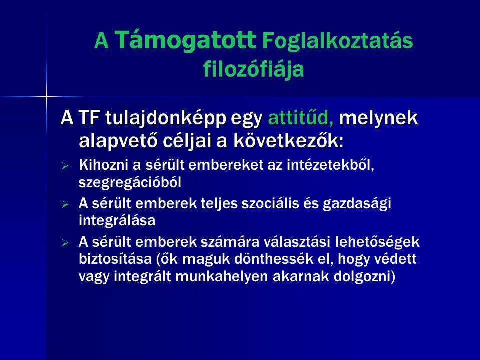 A Támogatott Foglalkoztatás filozófiája A TF tulajdonképp egy attitűd, melynek alapvető céljai a következők:   Kihozni a sérült embereket az intézetekből, szegregációból   A sérült emberek teljes szociális és gazdasági integrálása   A sérült emberek számára választási lehetőségek biztosítása (ők maguk dönthessék el, hogy védett vagy integrált munkahelyen akarnak dolgozni)