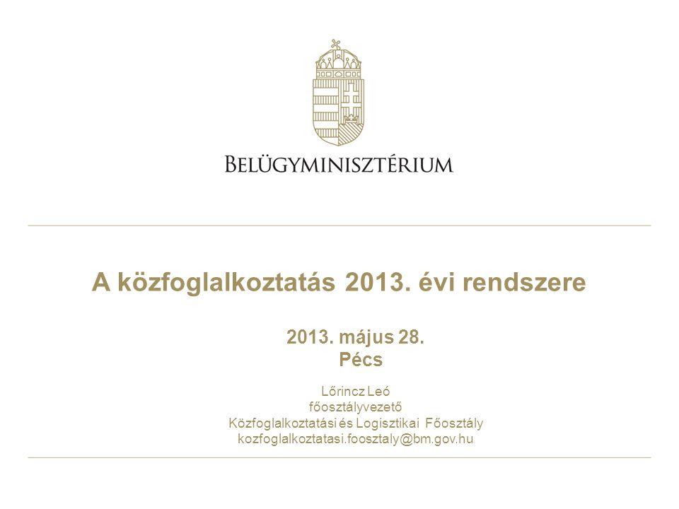 A közfoglalkoztatás 2013. évi rendszere 2013. május 28. Pécs Lőrincz Leó főosztályvezető Közfoglalkoztatási és Logisztikai Főosztály kozfoglalkoztatas