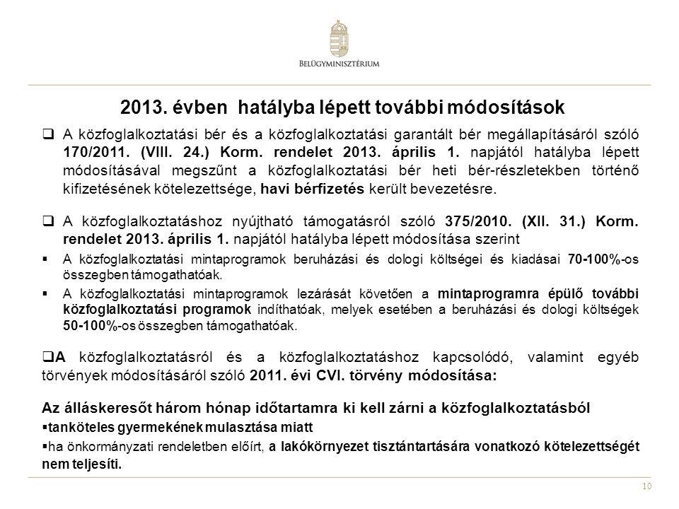 10 2013. évben hatályba lépett további módosítások  A közfoglalkoztatási bér és a közfoglalkoztatási garantált bér megállapításáról szóló 170/2011. (