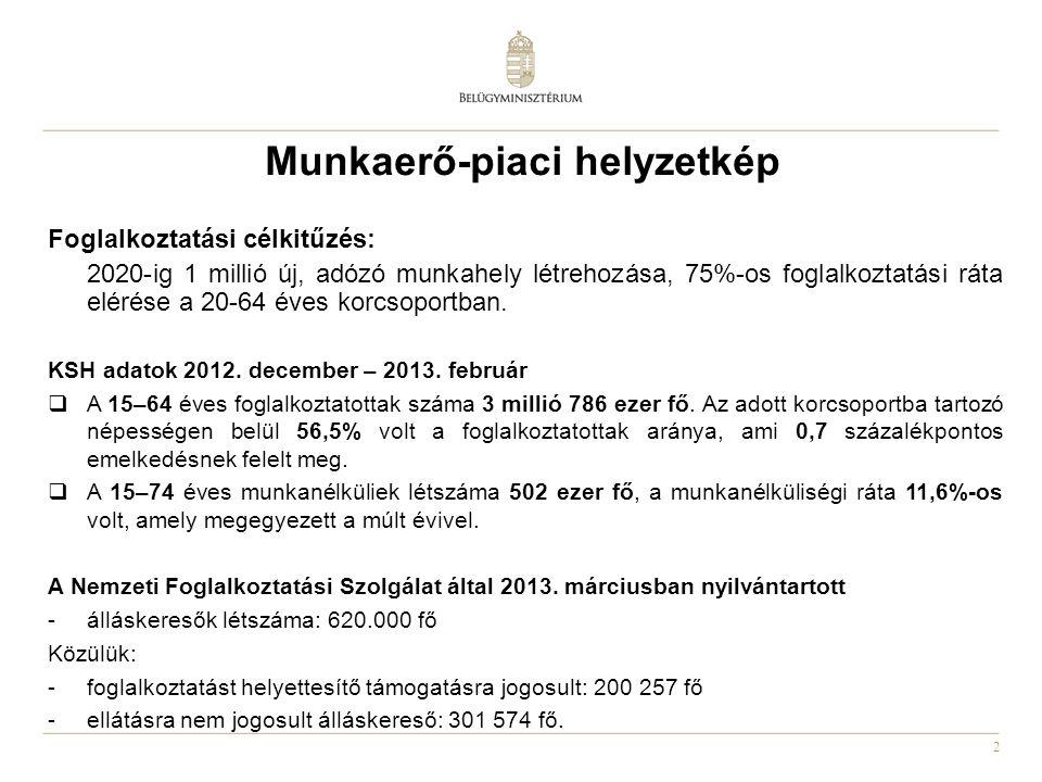 3 Baranya megyei munkaerő-piaci adatok 2012.