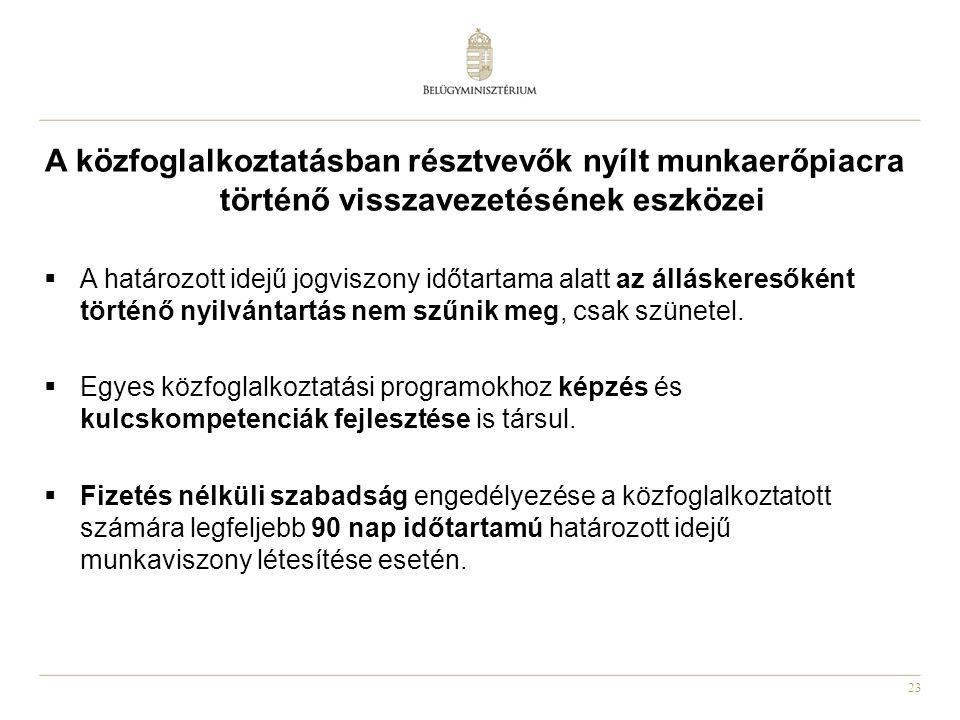 23 A közfoglalkoztatásban résztvevők nyílt munkaerőpiacra történő visszavezetésének eszközei  A határozott idejű jogviszony időtartama alatt az állás