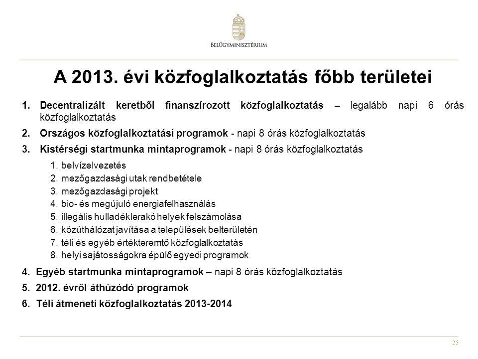 25 A 2013. évi közfoglalkoztatás főbb területei 1.Decentralizált keretből finanszírozott közfoglalkoztatás – legalább napi 6 órás közfoglalkoztatás 2.