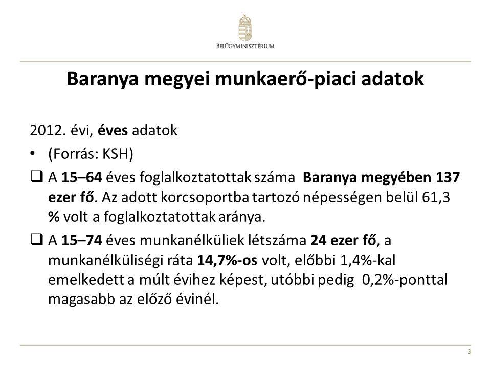 3 Baranya megyei munkaerő-piaci adatok 2012. évi, éves adatok • (Forrás: KSH)  A 15–64 éves foglalkoztatottak száma Baranya megyében 137 ezer fő. Az