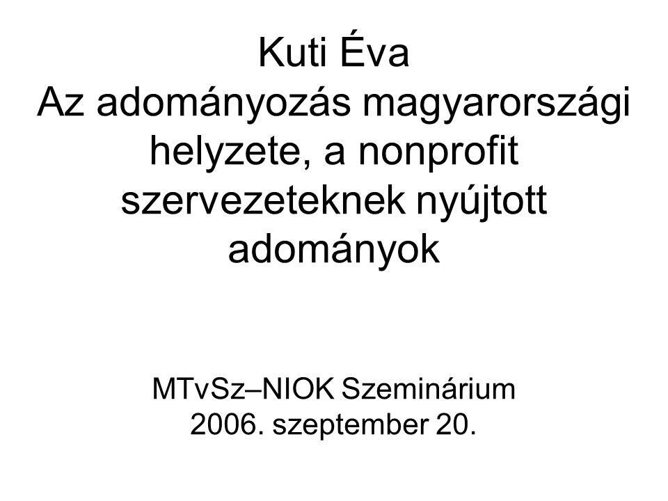 Kuti Éva Az adományozás magyarországi helyzete, a nonprofit szervezeteknek nyújtott adományok MTvSz–NIOK Szeminárium 2006.