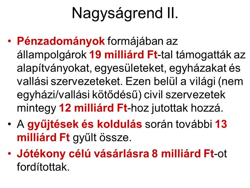 Nagyságrend II.
