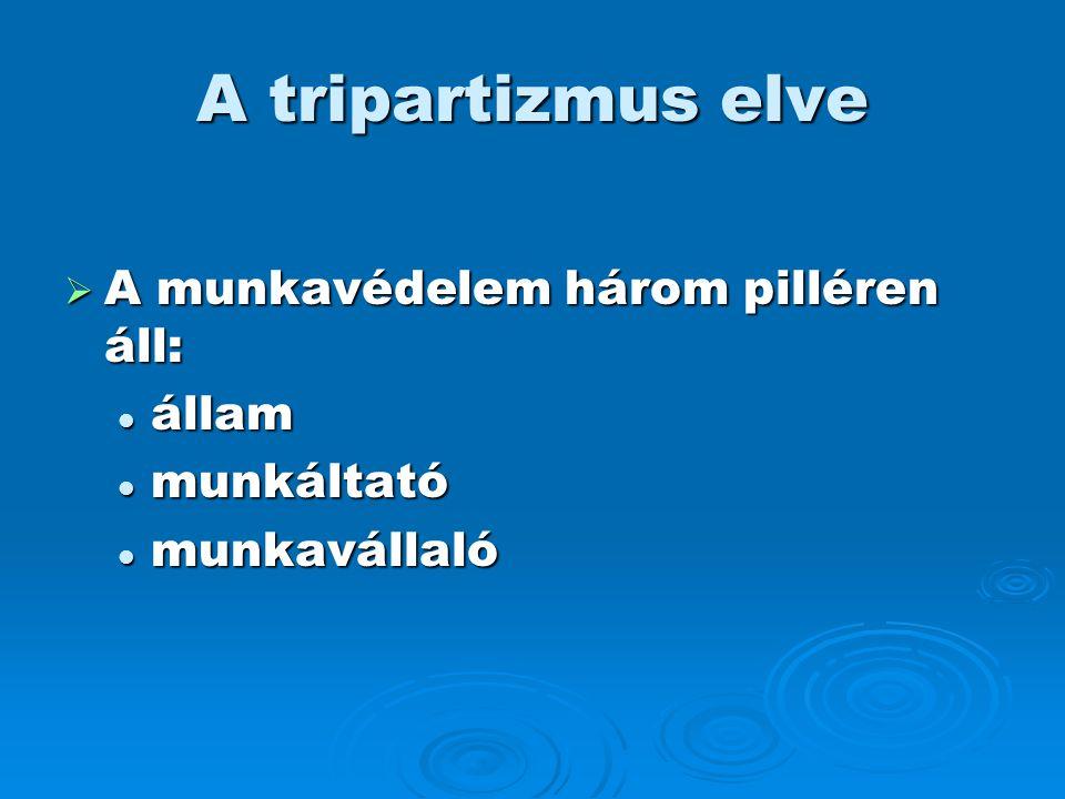 A tripartizmus elve  A munkavédelem három pilléren áll:  állam  munkáltató  munkavállaló