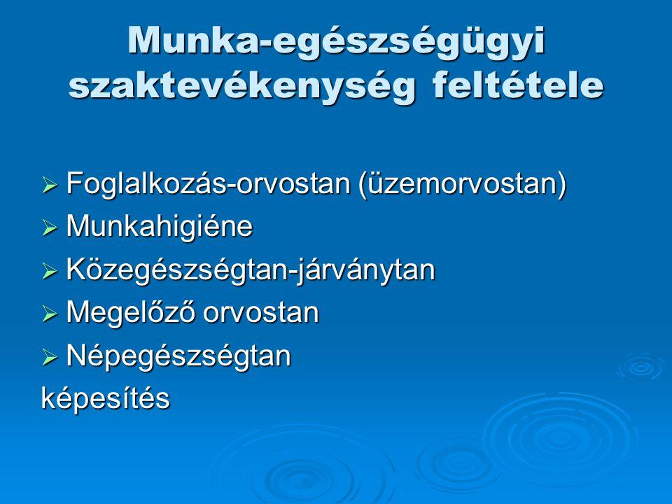 Munka-egészségügyi szaktevékenység feltétele  Foglalkozás-orvostan (üzemorvostan)  Munkahigiéne  Közegészségtan-járványtan  Megelőző orvostan  Né