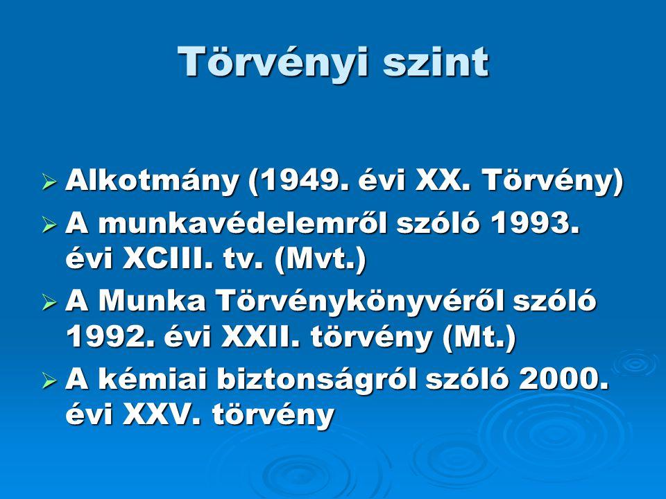 Törvényi szint  Alkotmány (1949. évi XX. Törvény)  A munkavédelemről szóló 1993. évi XCIII. tv. (Mvt.)  A Munka Törvénykönyvéről szóló 1992. évi XX