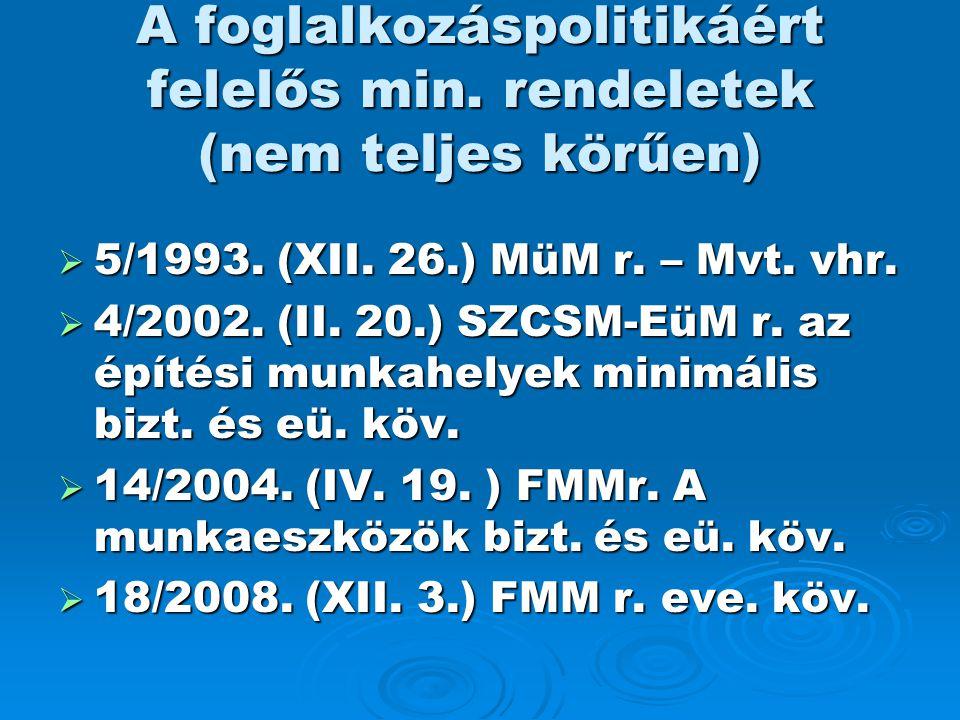 A foglalkozáspolitikáért felelős min. rendeletek (nem teljes körűen)  5/1993. (XII. 26.) MüM r. – Mvt. vhr.  4/2002. (II. 20.) SZCSM-EüM r. az építé
