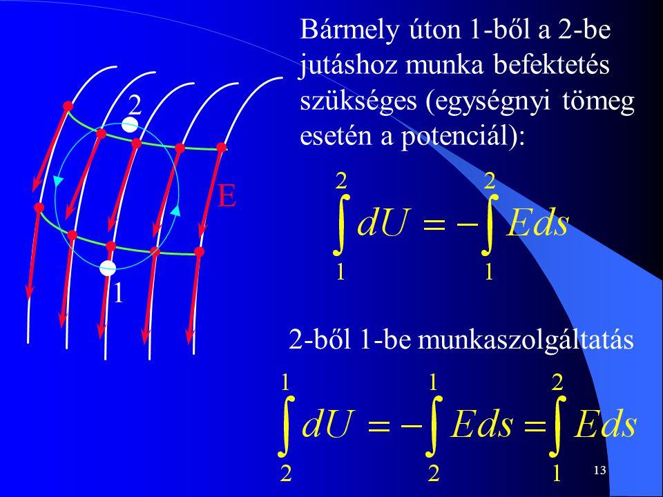 13 Bármely úton 1-b ő l a 2-be jutáshoz munka befektetés szükséges (egységnyi tömeg esetén a potenciál): 2-ből 1-be munkaszolgáltatás 2 1 E