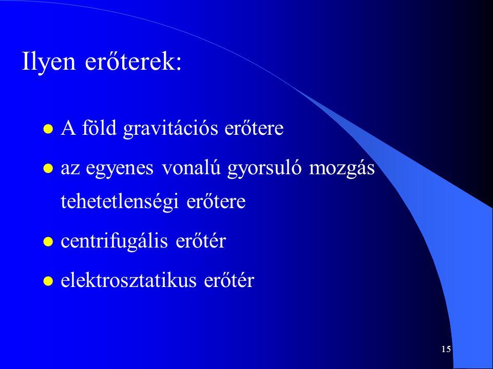 15 Ilyen erőterek:  A föld gravitációs erőtere  az egyenes vonalú gyorsuló mozgás tehetetlenségi erőtere  centrifugális erőtér  elektrosztatikus e