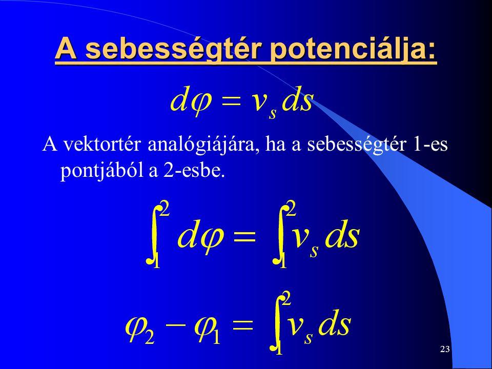 23 A sebességtér potenciálja: A vektortér analógiájára, ha a sebességtér 1-es pontjából a 2-esbe.