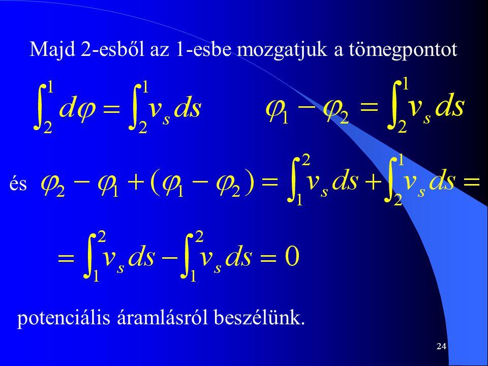24 Majd 2-esből az 1-esbe mozgatjuk a tömegpontot és potenciális áramlásról beszélünk.