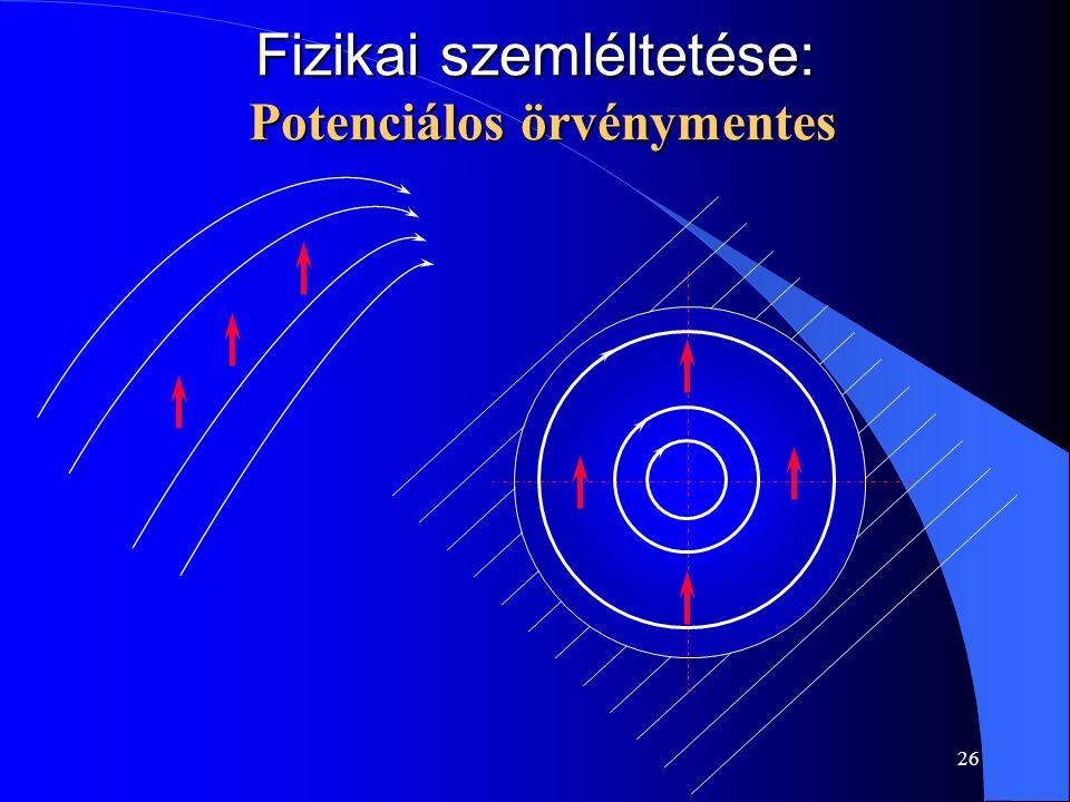 26 Fizikai szemléltetése: Potenciálos örvénymentes