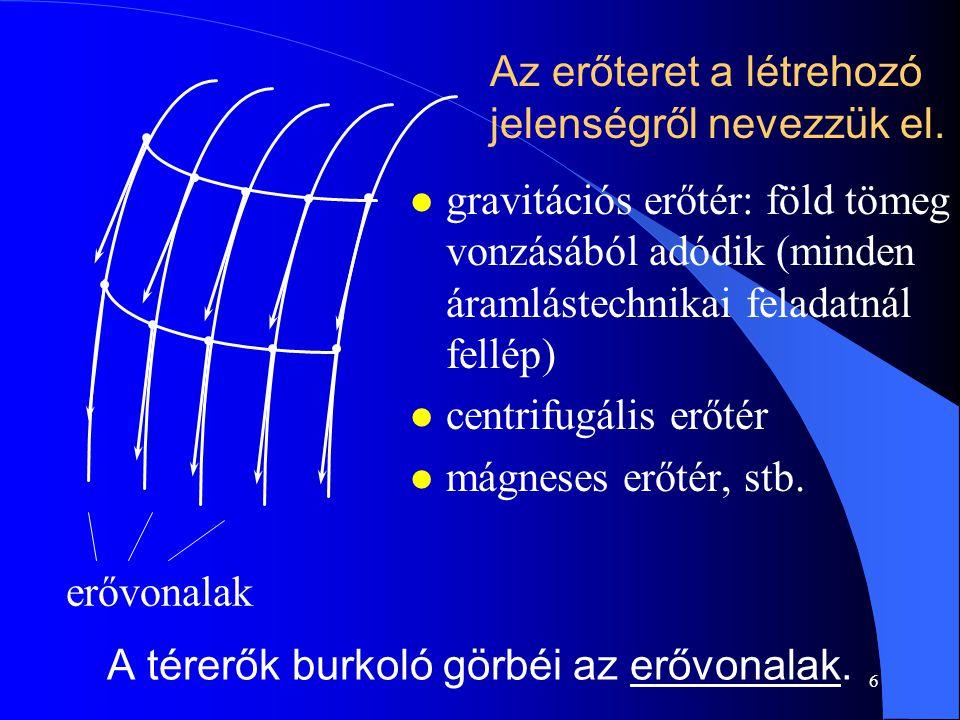 6  gravitációs erőtér: föld tömeg vonzásából adódik (minden áramlástechnikai feladatnál fellép)  centrifugális erőtér  mágneses erőtér, stb. A tére