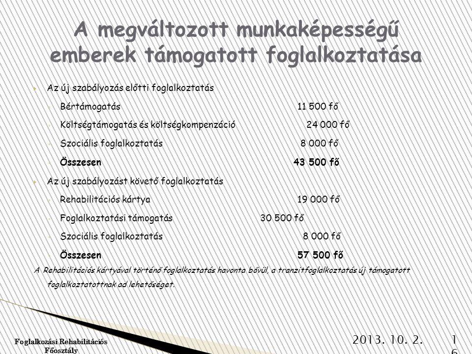  Az új szabályozás előtti foglalkoztatás ◦ Bértámogatás 11 500 fő ◦ Költségtámogatás és költségkompenzáció 24 000 fő ◦ Szociális foglalkoztatás 8 000