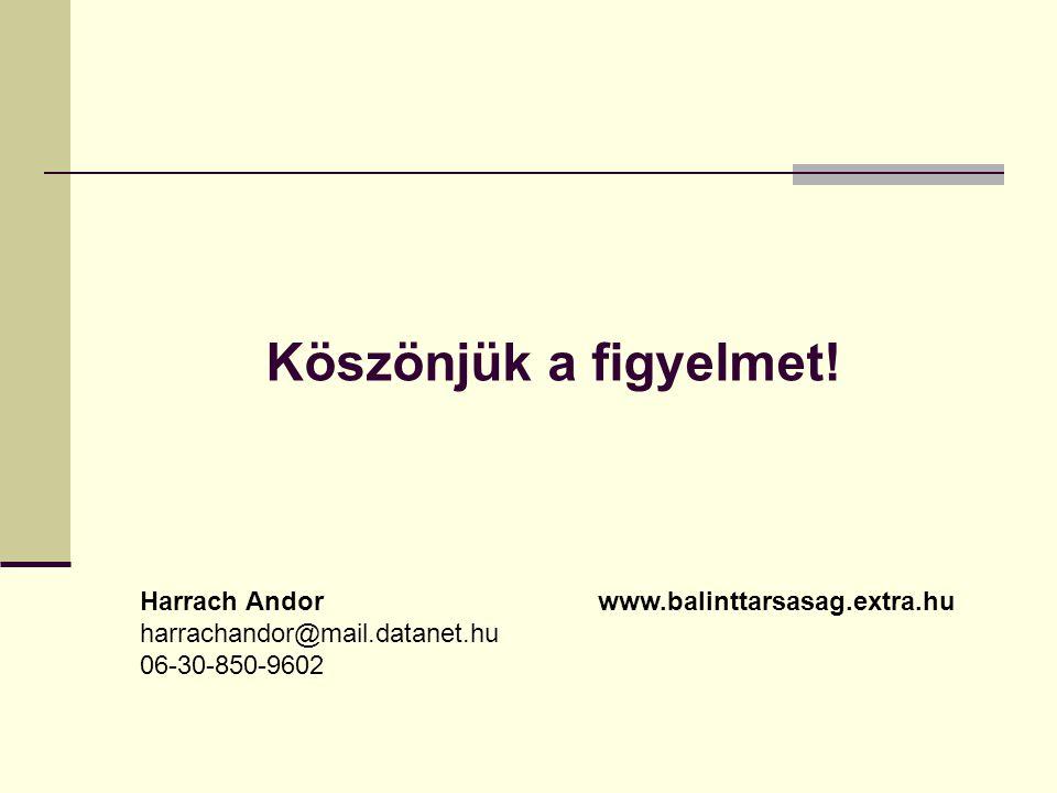 Köszönjük a figyelmet! Harrach Andor harrachandor@mail.datanet.hu 06-30-850-9602 www.balinttarsasag.extra.hu