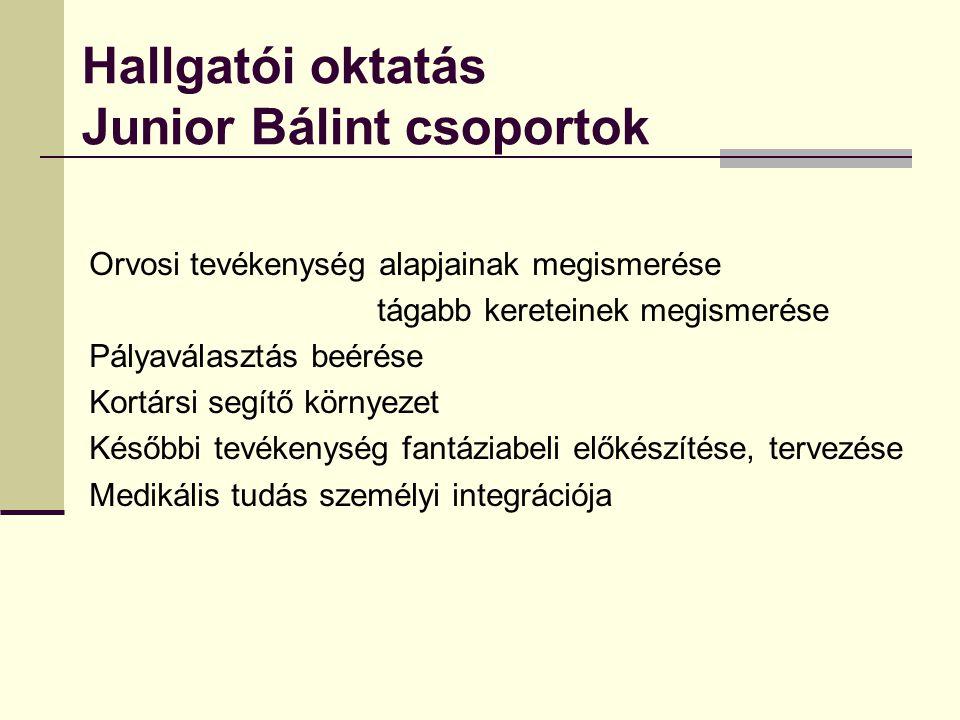 Hallgatói oktatás Junior Bálint csoportok Orvosi tevékenység alapjainak megismerése tágabb kereteinek megismerése Pályaválasztás beérése Kortársi segí