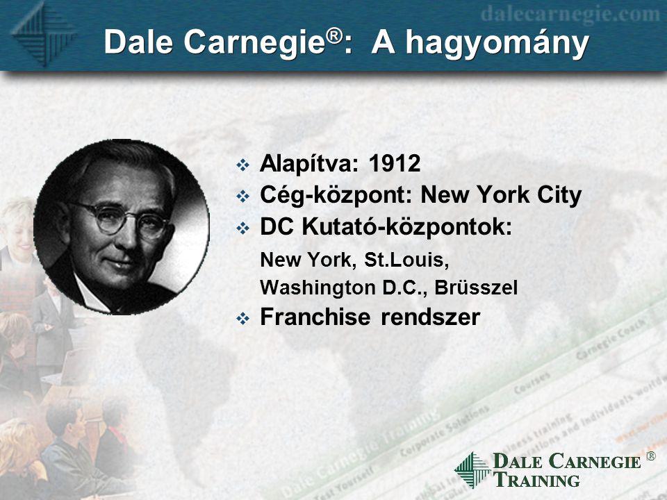 D ALE C ARNEGIE T RAINING  Dale Carnegie ® : A hagyomány  Alapítva: 1912  Cég-központ: New York City  DC Kutató-központok: New York, St.Louis, Washington D.C., Brüsszel  Franchise rendszer