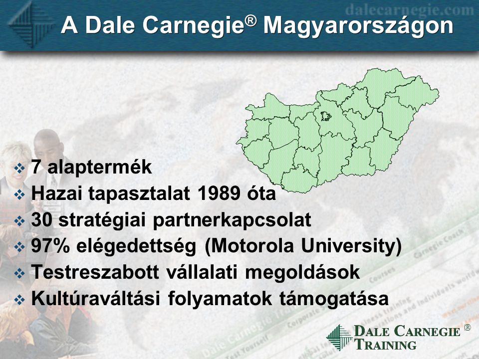 D ALE C ARNEGIE T RAINING  A Dale Carnegie ® Magyarországon  7 alaptermék  Hazai tapasztalat 1989 óta  30 stratégiai partnerkapcsolat  97% elégedettség(Motorola University)  Testreszabott vállalati megoldások  Kultúraváltási folyamatok támogatása