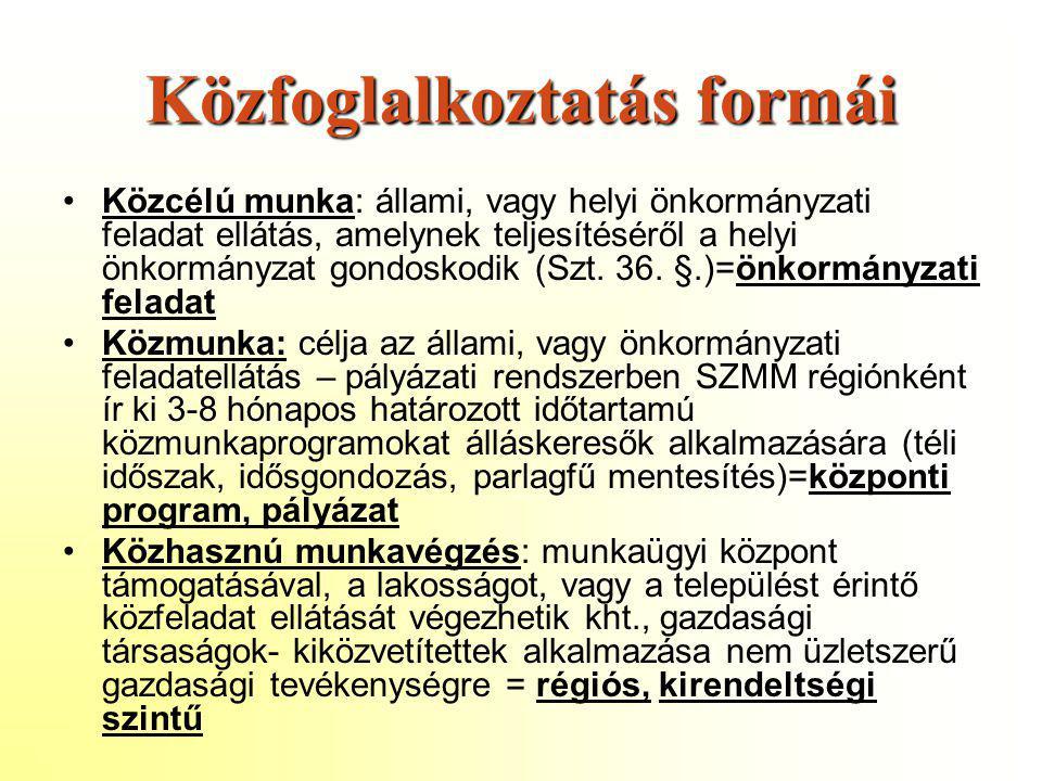 Közfoglalkoztatás formái •Közcélú munka: állami, vagy helyi önkormányzati feladat ellátás, amelynek teljesítéséről a helyi önkormányzat gondoskodik (Szt.