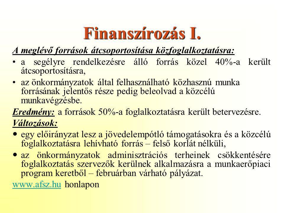 Finanszírozás I. A meglévő források átcsoportosítása közfoglalkoztatásra: •a segélyre rendelkezésre álló forrás közel 40%-a került átcsoportosításra,