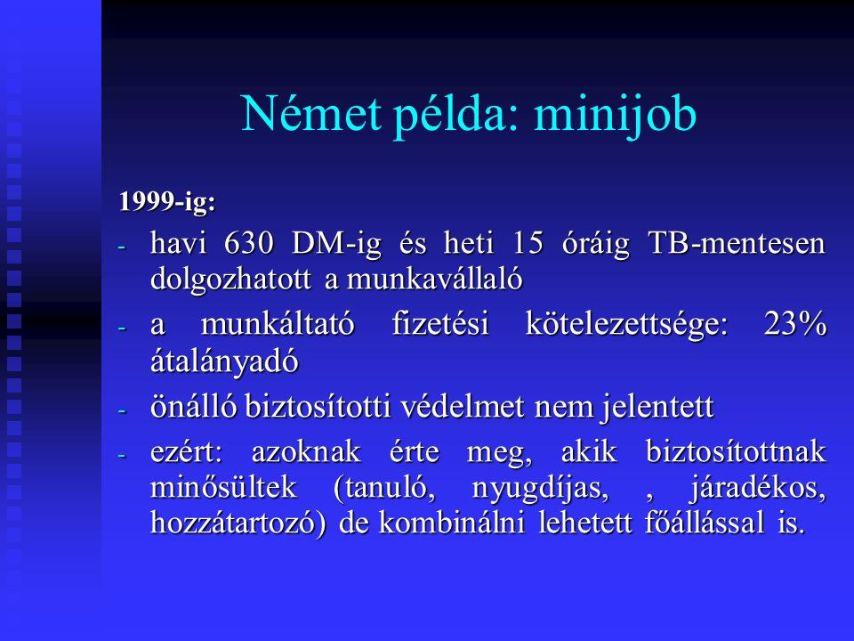 Német példa: minijob 1999-ig: 1999-ig: - havi 630 DM-ig és heti 15 óráig TB-mentesen dolgozhatott a munkavállaló - a munkáltató fizetési kötelezettség
