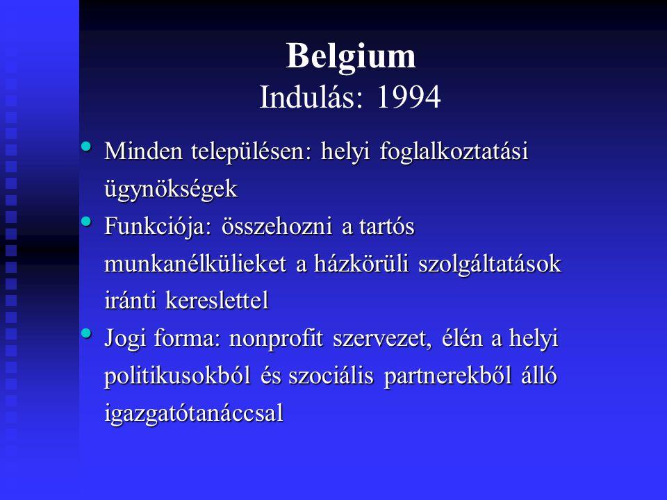 • Minden településen: helyi foglalkoztatási ügynökségek • Funkciója: összehozni a tartós munkanélkülieket a házkörüli szolgáltatások iránti kereslettel • Jogi forma: nonprofit szervezet, élén a helyi politikusokból és szociális partnerekből álló igazgatótanáccsal Belgium Indulás: 1994