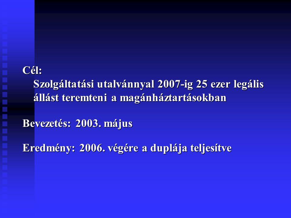 Cél: Szolgáltatási utalvánnyal 2007-ig 25 ezer legális állást teremteni a magánháztartásokban Bevezetés: 2003. május Eredmény: 2006. végére a duplája
