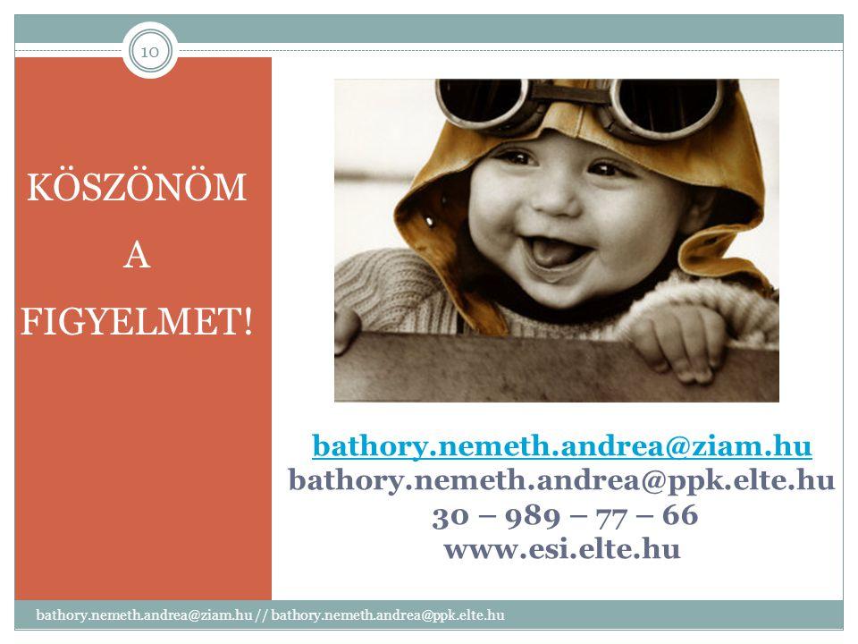 bathory.nemeth.andrea@ziam.hu bathory.nemeth.andrea@ziam.hu bathory.nemeth.andrea@ppk.elte.hu 30 – 989 – 77 – 66 www.esi.elte.hu KÖSZÖNÖM A FIGYELMET!