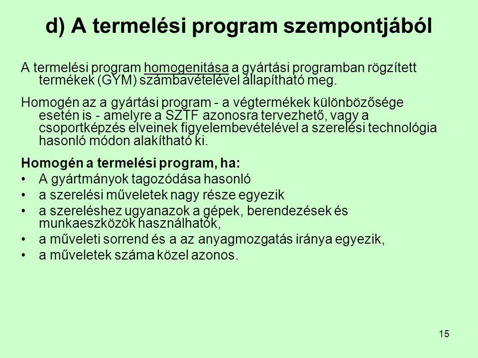 15 d) A termelési program szempontjából A termelési program homogenitása a gyártási programban rögzített termékek (GYM) számbavételével állapítható meg.
