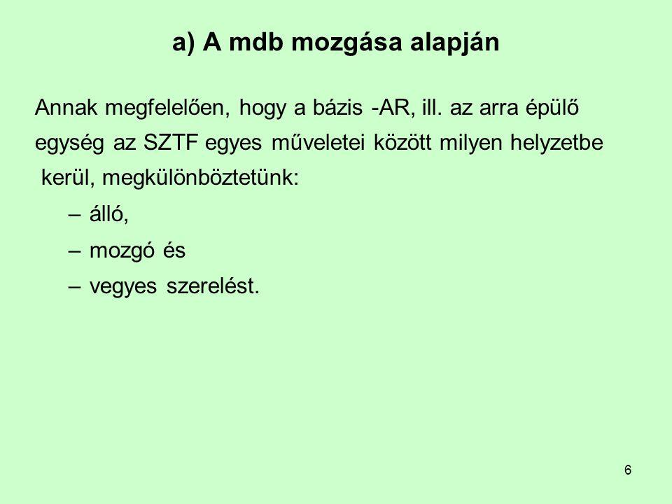 6 a) A mdb mozgása alapján Annak megfelelően, hogy a bázis -AR, ill.