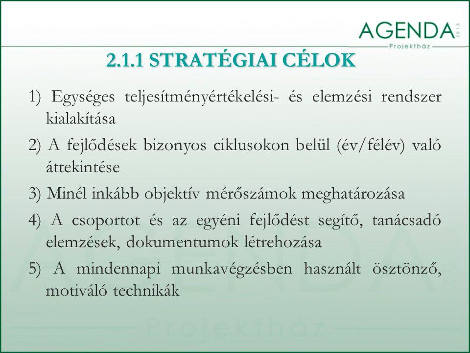 1) Egységes teljesítményértékelési- és elemzési rendszer kialakítása 2) A fejlődések bizonyos ciklusokon belül (év/félév) való áttekintése 3) Minél inkább objektív mérőszámok meghatározása 4) A csoportot és az egyéni fejlődést segítő, tanácsadó elemzések, dokumentumok létrehozása 5) A mindennapi munkavégzésben használt ösztönző, motiváló technikák 2.1.1 STRATÉGIAI CÉLOK