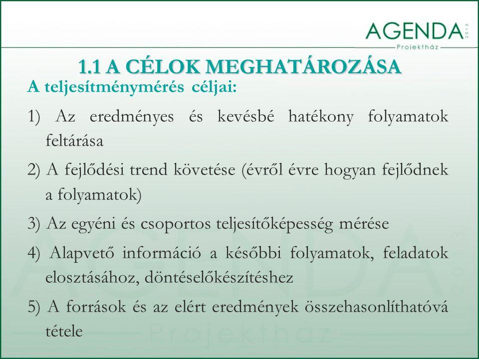 6) Összehasonlíthatóvá váljanak a ráfordított erőforrások és az elért eredmények 7) Kiderüljenek hatékonyságmutatók: pl.