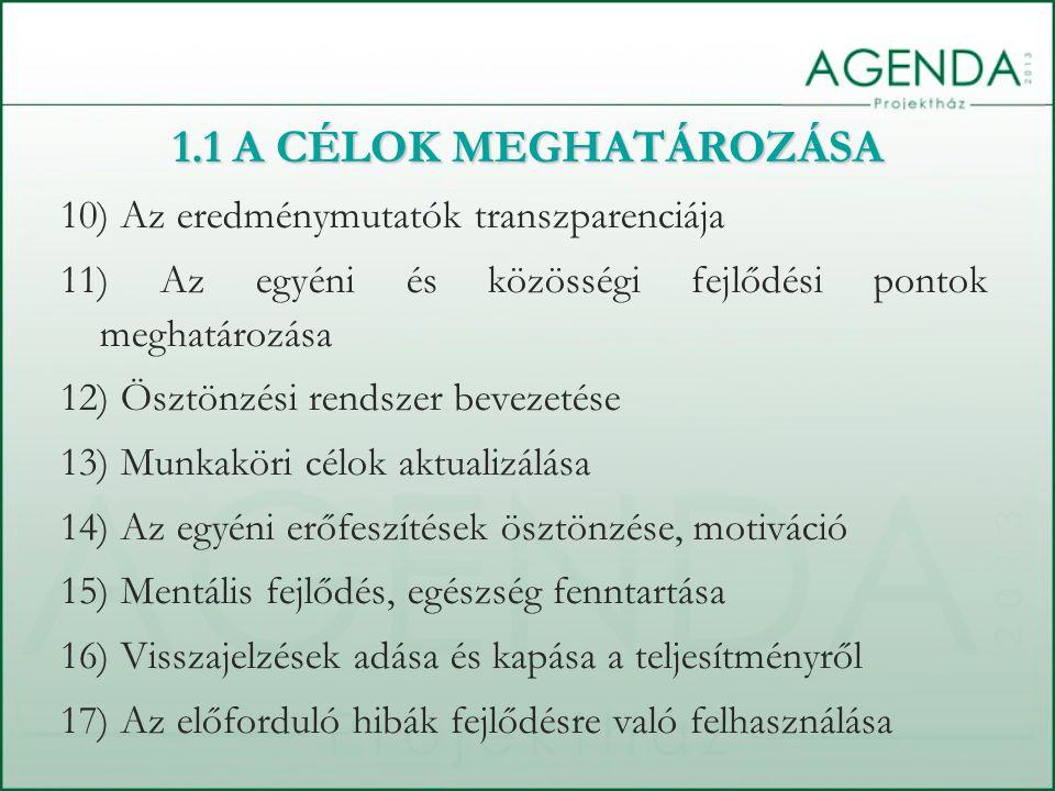 A külső ügyfelek véleményének megismerése a dolgozók munkájával, személyes teljesítményével kapcsolatban Külső ügyfélelégedettségi elemzések készítése A munkatársak egymással való viszonyának, munkavégzésének feltárása Belső ügyfélelégedettségi elemzések készítése Akció céljaAkció megnevezése 2.1.2 AKCIÓTERV