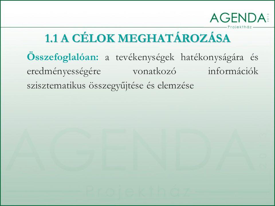 Összefoglalóan: a tevékenységek hatékonyságára és eredményességére vonatkozó információk szisztematikus összegyűjtése és elemzése 1.1 A CÉLOK MEGHATÁROZÁSA
