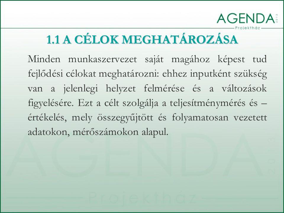 Minden külső és belső munkatársnak hivatali e-mail cím létrehozása Szervezetfejlesztési nap Akció céljaAkció megnevezése 2.1.2 AKCIÓTERV