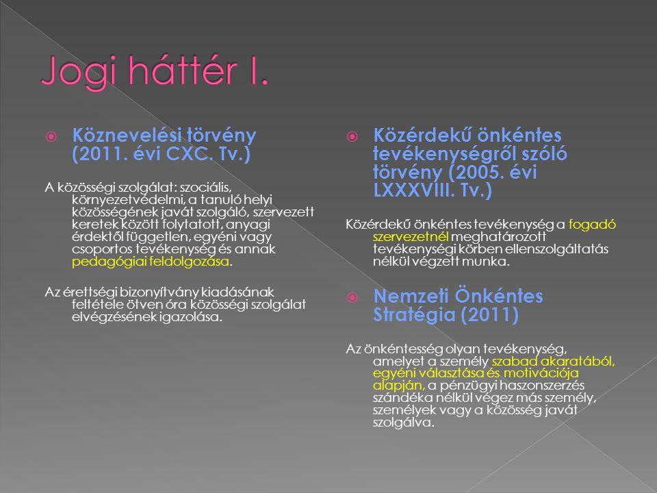  Köznevelési törvény (2011. évi CXC.