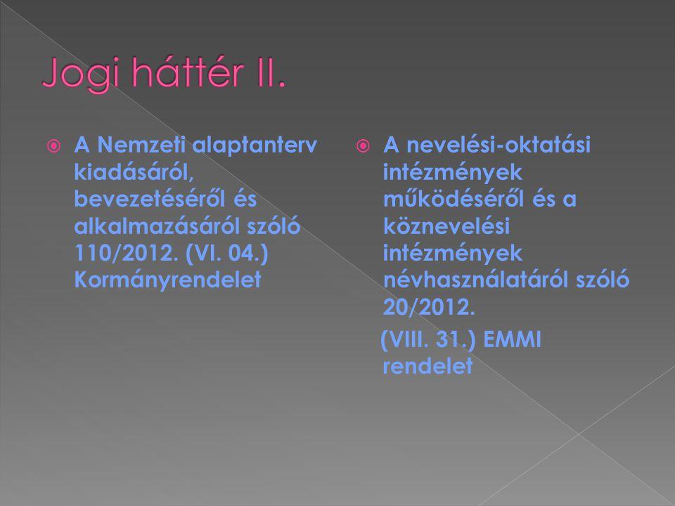  A Nemzeti alaptanterv kiadásáról, bevezetéséről és alkalmazásáról szóló 110/2012.