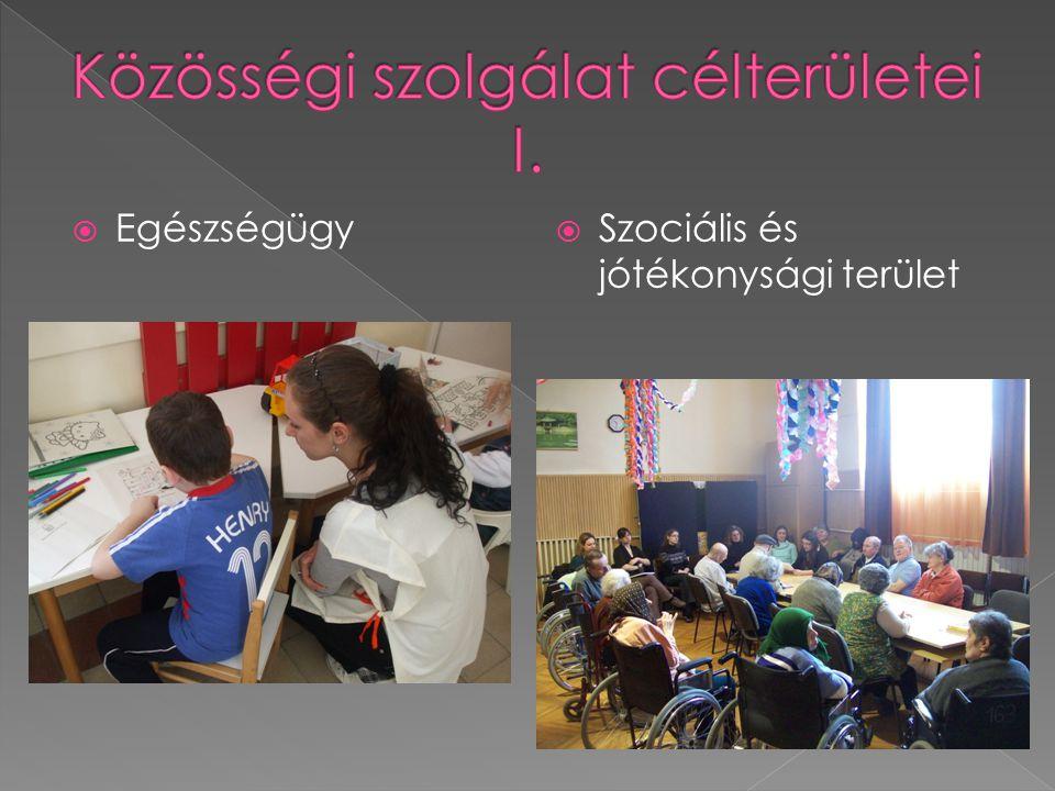  Oktatási  Kulturális és közösségi terület