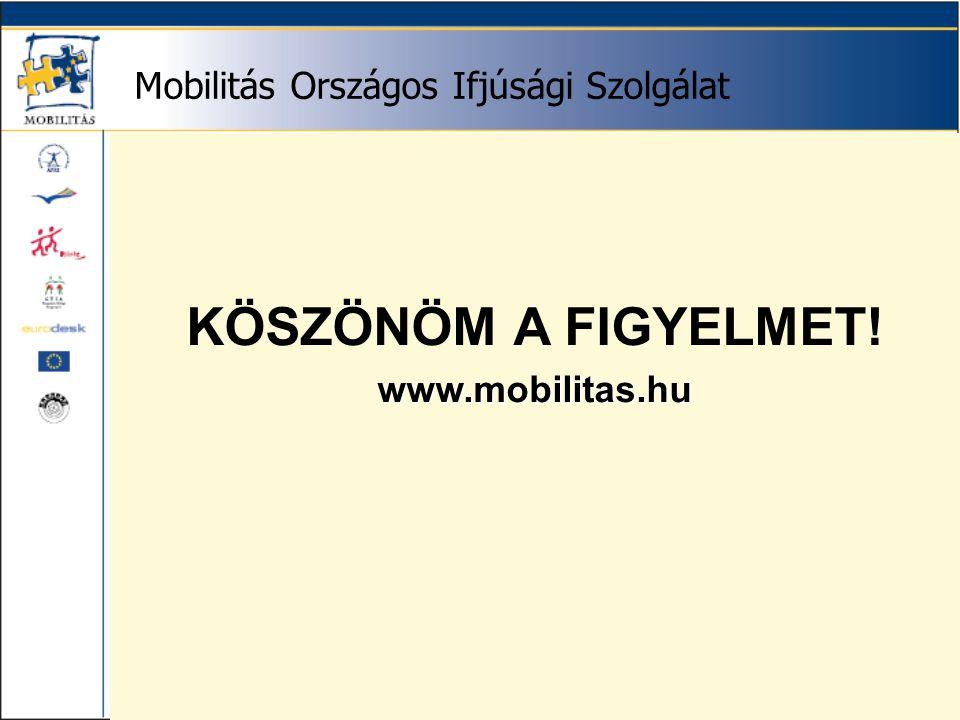 Mobilitás Országos Ifjúsági Szolgálat KÖSZÖNÖM A FIGYELMET!www.mobilitas.hu