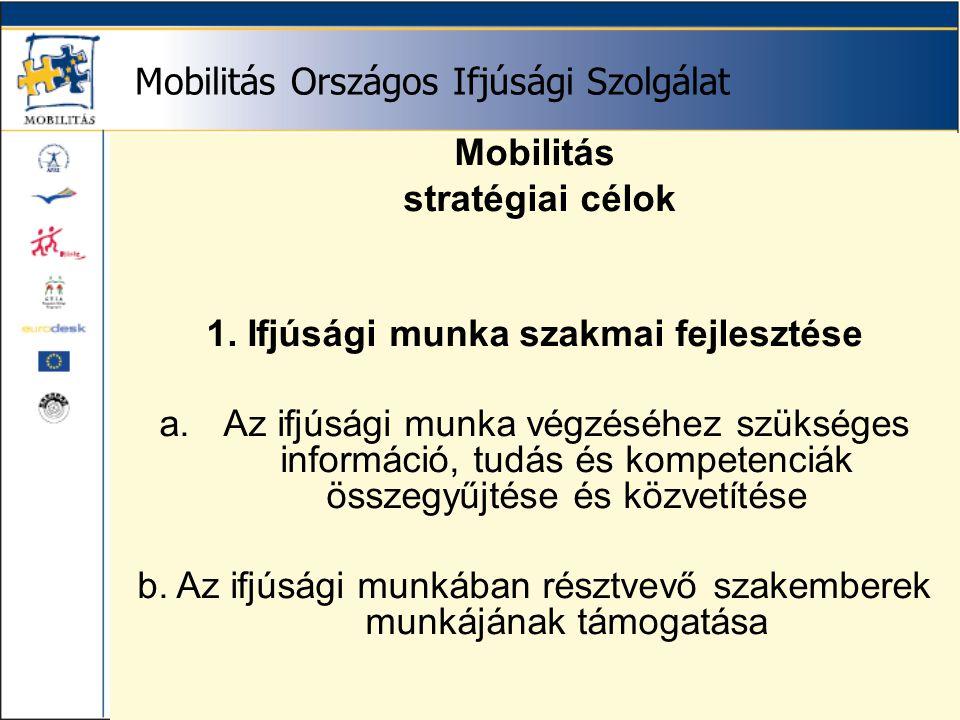 Mobilitás Országos Ifjúsági Szolgálat Mobilitás stratégiai célok 1.