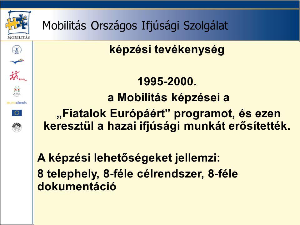 Mobilitás Országos Ifjúsági Szolgálat Nemformális tanulás az ifjúsági munkában Kötelező modulok: 1.A nemformális tanulás alapjai (30 óra) 2.A nemformális tanulás lehetőségei (30 óra) Választható modulok: 1.Együttműködés és konfliktuskezelés az ifjúsági csoportokban (30 óra) 2.A nemformális képzésszervezés (30 óra)
