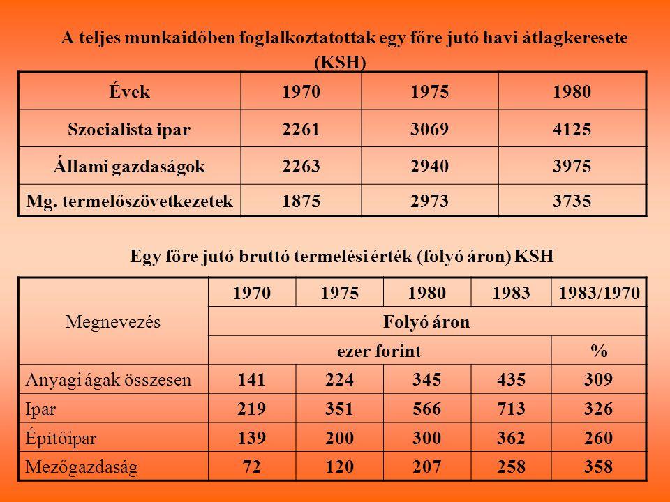 A teljes munkaidőben foglalkoztatottak egy főre jutó havi átlagkeresete (KSH) Évek197019751980 Szocialista ipar226130694125 Állami gazdaságok226329403