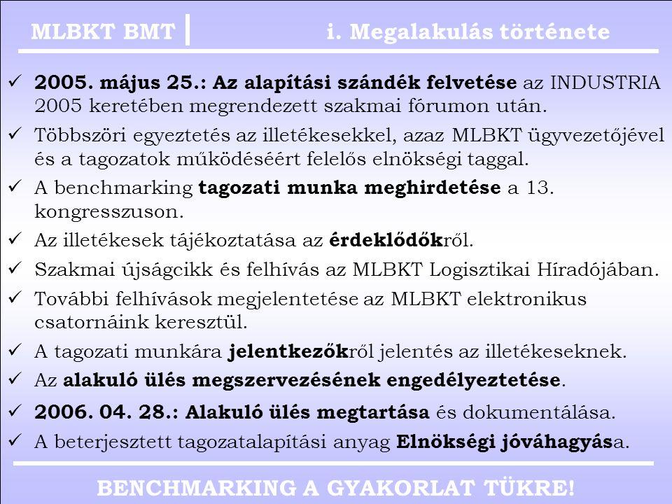 i. MLBKT Benchmarking Tagozat (MLBKT BMT) megalakításának története ii.Tagozati munka célja iii. A közösen kidolgozott szakmai munka témakörei iv.Szak