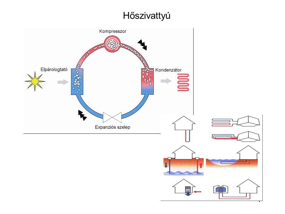 22 A szabadenergia teljes differenciálja: dA = dU - TdS - SdT dU = - pdV + TdS dA = - pdV - SdT A szabadenergia változása izoterm reverzibilis folyamatban egyenlő a munkával.